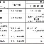 【締切迫る】第二種電気工事士下期申し込み【上期技能も】